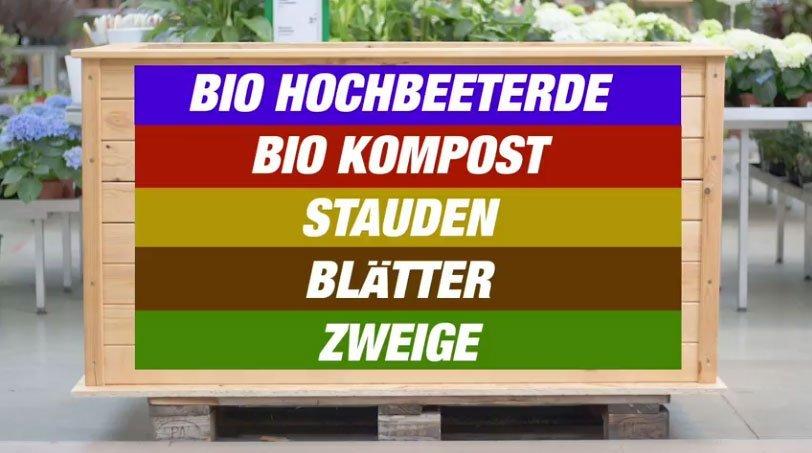 Hochbeet Befuellen Aufbau Gartentipps